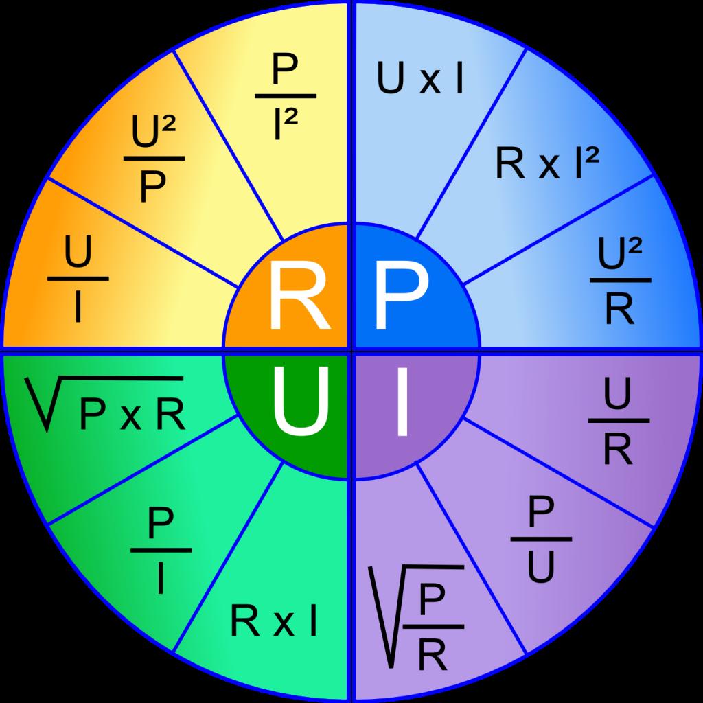 cerclepuissance1