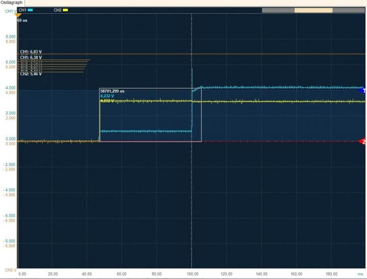 oscilloscope ipv3