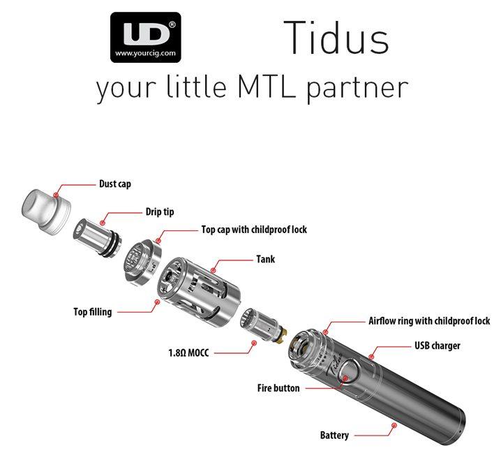 Vue éclatée Tidus